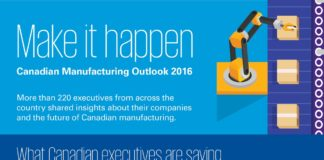 KPMG LLP-Economic Uncertainty Holding Back Canadian Manufacturer
