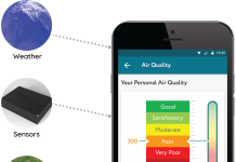 Breath Clean & Stay Healthy - PerSapien introduced 'Airlens Data' mobile app