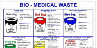 Bio-medical Waste Management Rules