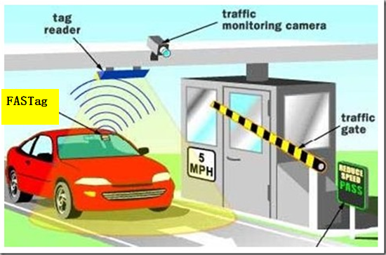 Fastags and Vehicle Tracking System
