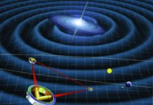 Observatory for Gravitational Waves study - India (LIGO) in collaboration with LIGO Laboratory