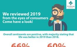 Consumers are more concerned about their careers and children's education': Consumer Sentiment Report 2019 by Titan Company Limited