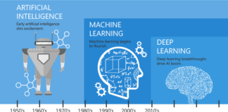 AI & machine learning will contribute Usd 1 trillion to Indian economy by 2035; government committed to ensuring stable environment for investors and startups- Piyush Goyal