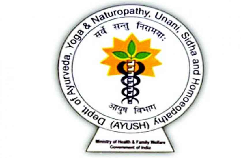 Search for solutions to COVID-19 from AYUSH healthcare disciplines