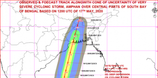 Tracking Severe Cyclonic Storm 'AMPHAN' (at 2030 Hrs IST) 2