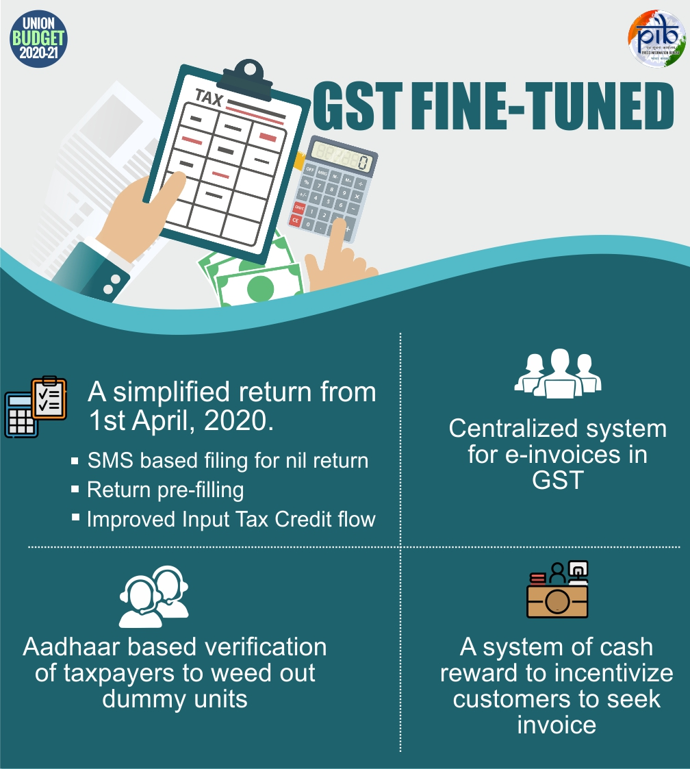 GST Return by SMS in India