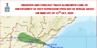 Deep Depression Over Bay of Bengal