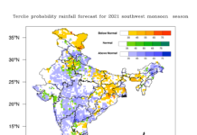 IMD Monsoon Forcast 2021