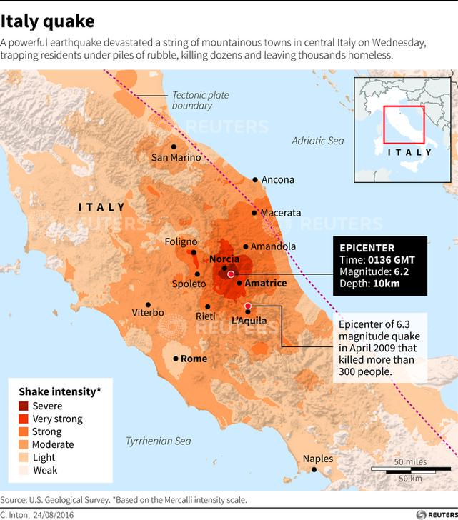 Earthquake took 73 lives in Italy and many left devastated – Many feared trapped inside the rubbles