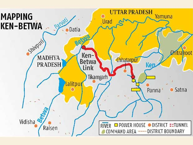 Forecast for Flood in Ken and Betwa Basins
