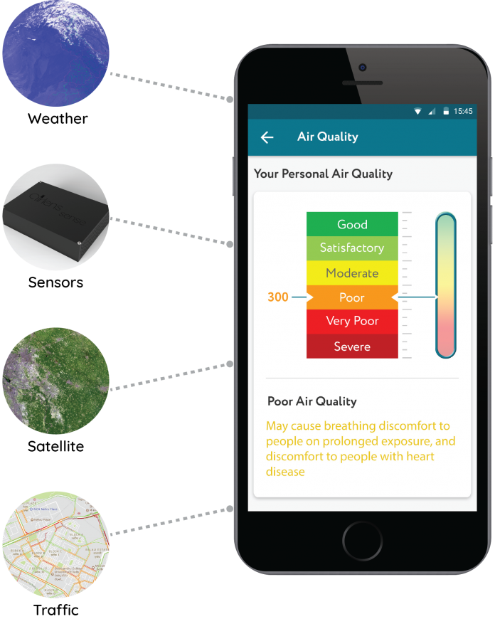 Breath Clean & Stay Healthy - PerSapien introduced'Airlens Data'mobile app