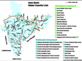 Inter Linkiung of Rivers in India