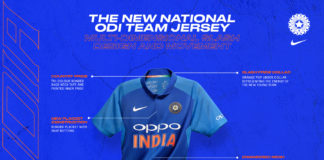 TEAM INDIA'S 2019 ODI KIT CELEBRATES INDIA'S BOLD NEW GENERATION