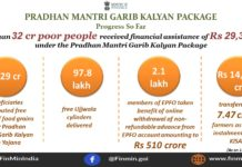 PRIME MINISTER GARIB KALYAN PACKAGE-PROGRESS SO FAR
