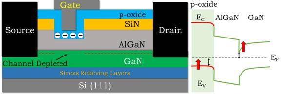 New technology for High Electron Mobility Transistor will make India self-reliant in power transistor technology